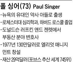 폴 싱어 엘리엇 매니지먼트 회장