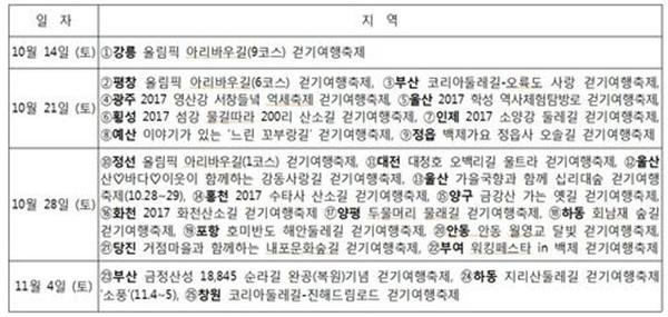 '2017 가을 우리나라 걷기여행축제' 일정.