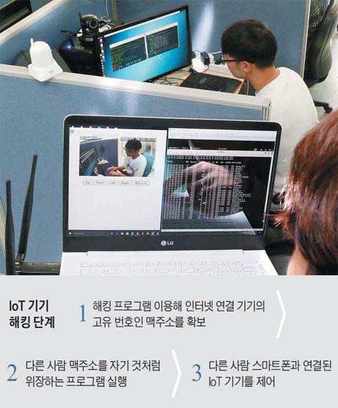 지난달 28일 서울 성북구 고려대 안암캠퍼스 산학관에 있는 보안 전문 업체 '노르마' 사무실에서 노르마 관계자가 CCTV 카메라를 해킹해보이고 있다. 해커 역할을 맡은 직원(아래쪽)이 해킹 프로그램을 이용해 피해자(위쪽) 컴퓨터 모니터 위에 설치된 카메라의 '맥(MAC) 주소'를 알아내고, 카메라에 접속해 영상을 빼냈다. 해킹 성공까지는 3분도 걸리지 않았다.
