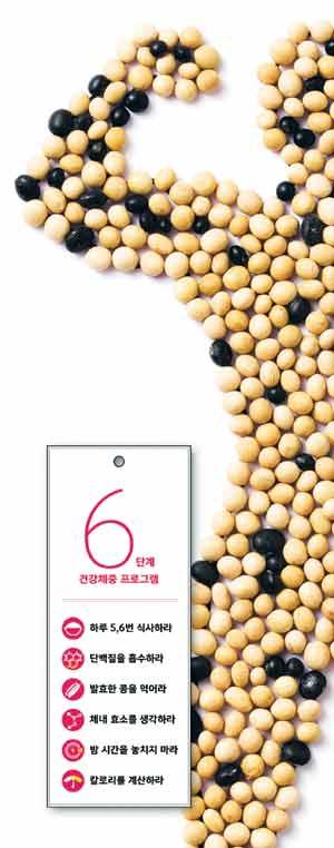 깡마른 몸매 벗어나고 싶다면… 단백질 식품 위주로 자주 섭취
