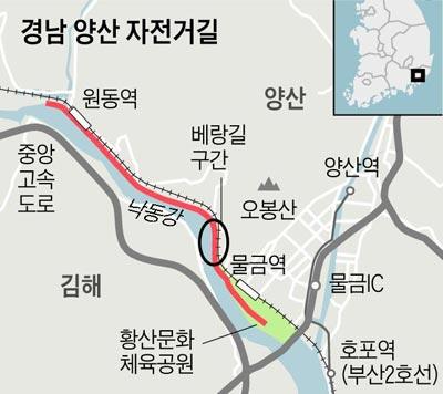 경남 양산 자전거길