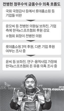 지난 2014년 전병헌 정무수석이 인기 게임 '스타크래프트'의 한 캐릭터로 분장한 모습. 전 수석은 2013년 1월부터 올해 5월까지 한국e스포츠협회장과 명예 회장을 지냈다.