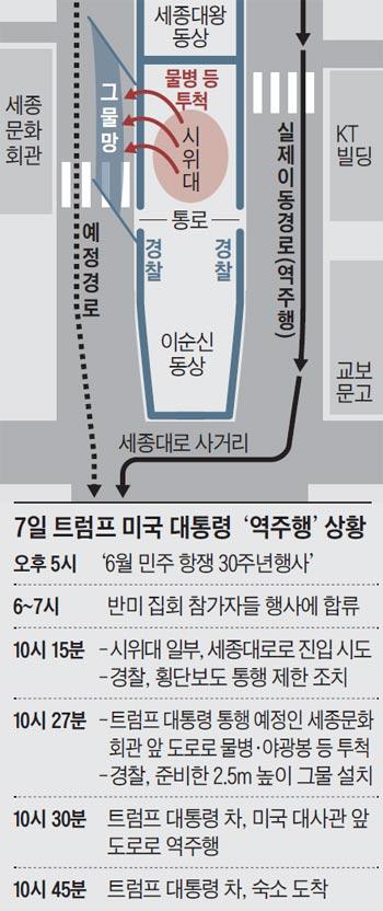 7일 트럼프 미국 대통령 '역주행' 상황