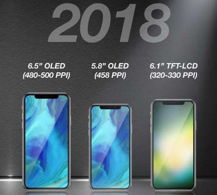 궈밍치 연구원이 공개한 2018년 애플 제품 라인업. (왼쪽부터) 6.5인치 OLED 디스플레이를 채택한 아이폰X 플러스, 5.8인치 아이폰X, 6.1인치 LCD 디스플레이를 채택한 아이폰
