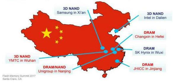 중국의 반도체 생산 라인 현황 / KB증권 제공