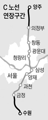 광역급행열차 C노선 연장 구간 지도