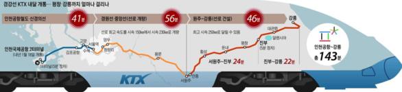 조선일보 DB