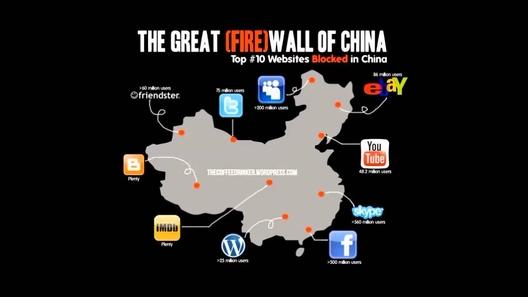 중국이 만리방화벽으로 차단시켜놓은 글로벌 IT기업들의 서비스 모습. /유투브 캡처