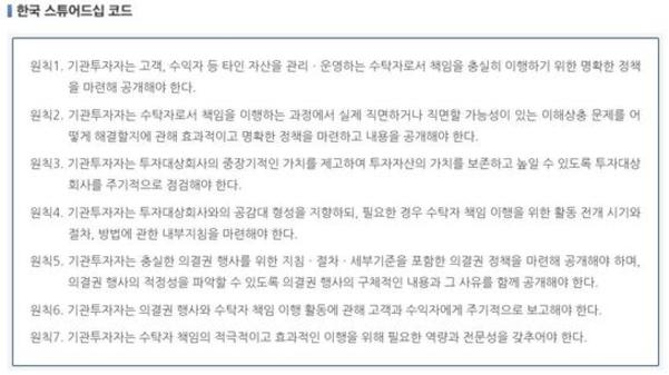 한국기업지배구조원 제공