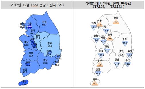 12월 전국 분양경기실사지수(HSSI) 전망치와 지역별 변동률. /주택산업연구원 제공