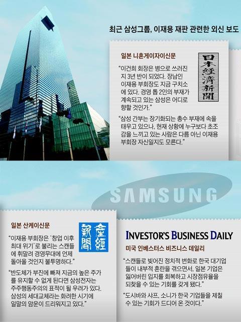 최근 삼성그룹, 이재용 재판 관련한 외신 보도