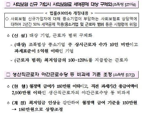 정부 시행령 개정 사안/출처=기획재정부