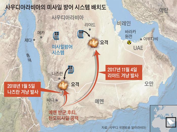 사우디아라비아의 미사일 방어 시스템 배치도