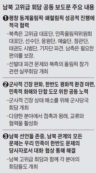 남북 고위급 회담 공동 보도문 주요 내용