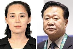 김여정(왼쪽), 최룡해