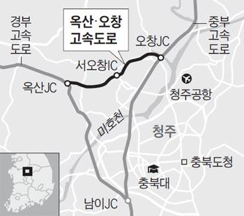 옥산·오창 고속도로