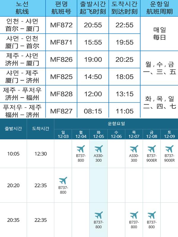 인천-샤먼 노선의 샤먼항공 운항시간표(상), 대한항공 운항시간표(하)