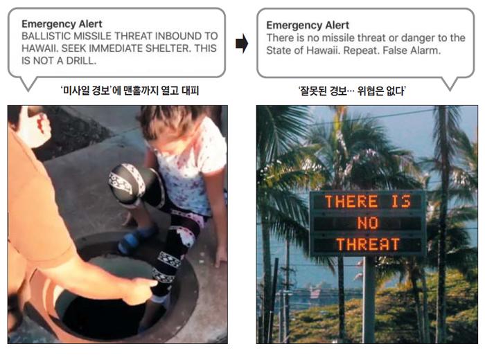 13일(현지 시각) 오전 미국 하와이 주민 휴대전화로 '탄도미사일이 하와이를 향하고 있다. 대피처를 찾아라. 이건 훈련이 아니다'는 비상경보 문자가 전송됐다. 하지만 38분이 지나 '위험은 없다. 반복한다. 오경보였다'는 문자가 발송됐다(사진 위). 이날 오전 미사일 경보 메시지를 받은 하와이의 한 주민이 어린아이를 하수구 아래로 대피시키고 있다(왼쪽 사진). 하와이 주 정부는 이후 거리 전광판에도 '위협은 없다'는 문구를 표시했다(오른쪽 사진).