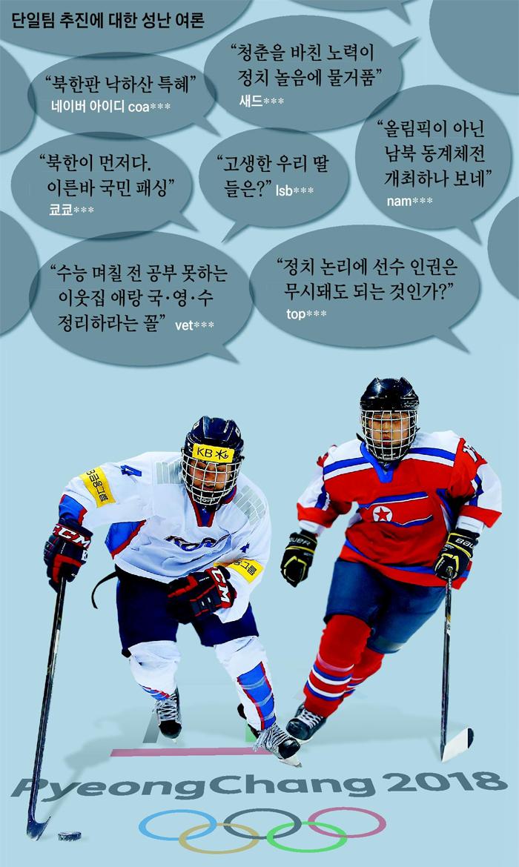 남북 여자 아이스하키 대표팀은 지난해 4월 강릉 여자 아이스하키 세계선수권대회(4부 리그)에서 맞붙었다. 작년 3월 귀화한 랜디 희수 그리핀(30·왼쪽)이 북한 최희정을 피해 드리블하는 모습. 당시 한국은 압도적 경기력으로 북한을 3대0으로 꺾었다.