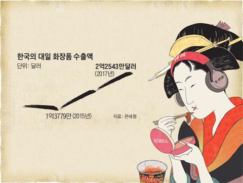일러스트=김성규