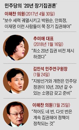 민주당의 '20년 장기집권론'