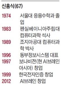 신홍식 'AI브레인' 창업자 겸 최고경영자 프로필