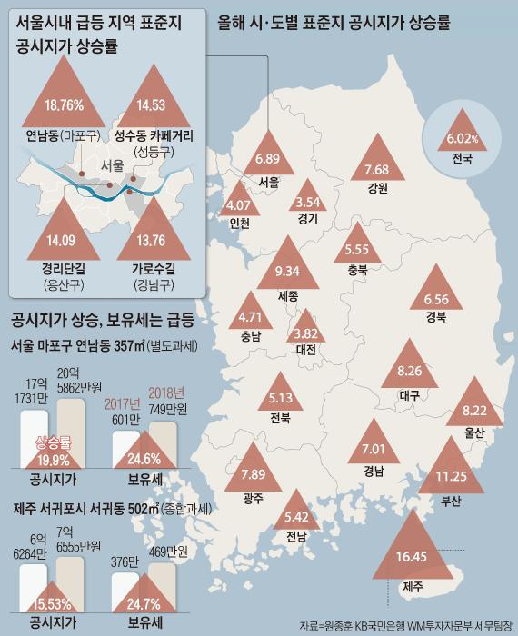 서울시내 급등 지역 표준지 공시지가 상승률 외