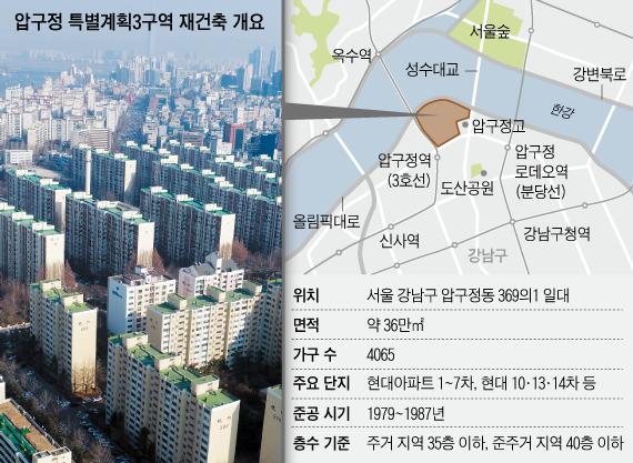 서울 강남구 압구정동 현대아파트 단지 모습. 이 단지가 주축이 된 '압구정 3구역'은 최근 재건축조합추진위원장을 선출, 가구 수를 늘리지 않는 1대1 방식 재건축을 추진 중이다.