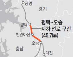 평택~오송 지하 선로 구간 지도