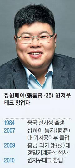장윈페이 윈저우테크 창업자