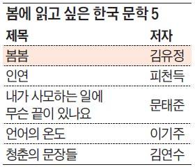 봄에 읽고 싶은 한국 문학 5