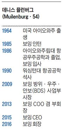 [Cover Story] 데니스 뮬런버그 보잉 회장 단독 인터뷰