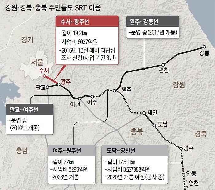 강원·경북·충북 주민들도 SRT 이용