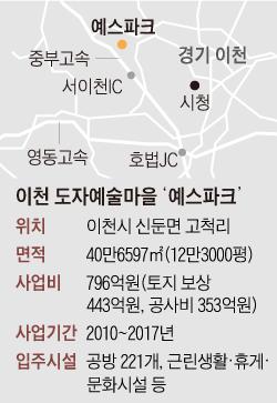 이천 도자예술마을 '예스파크'