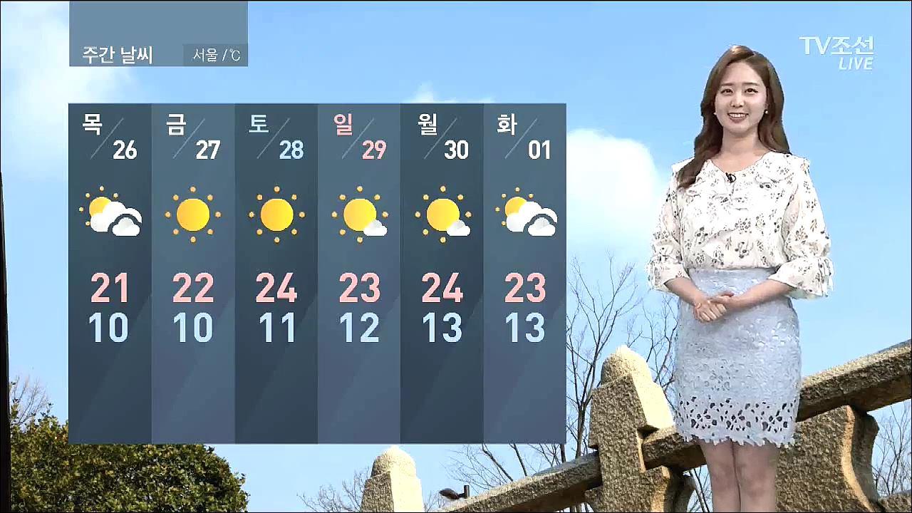 [날씨] '서울 22도' 화창한 봄 날씨…미세먼지 농도 '보통'