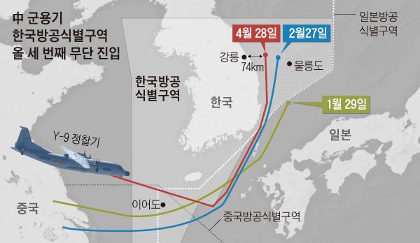 中 군용기 한국방공식별구역 올 세 번째 무단 진입