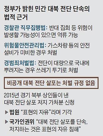 정부가 밝힌 민간 대북 전단 단속의 법적 근거