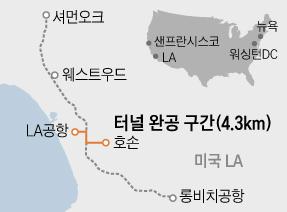 터널 완공 구간 지도