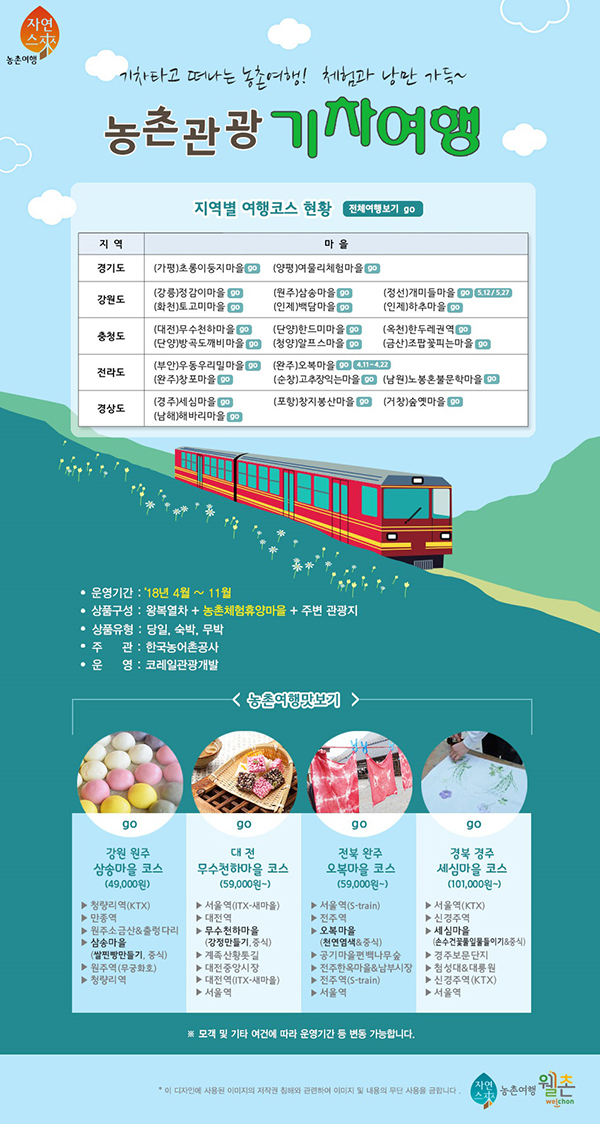 농촌관광 기차여행에 대한 자세한 내용은 위의 이미지를 누르면 확인할 수 있다.