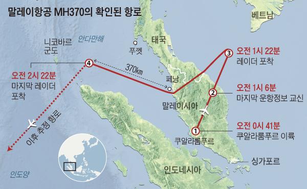 말레이항공 사고 여객기의 확인된 항로