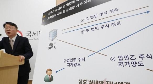 국세청, 편법 상속·증여 50개 대기업·거액재산가 '현미경' 세무조사