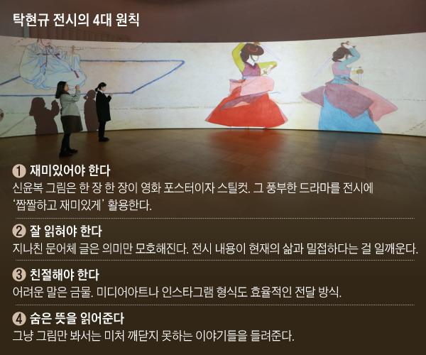 신윤복 그림을 소재로 한 미디어아트.