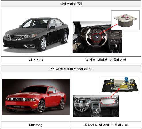 17일 국토교통부는 한국GM과 GM코리아가 판매한 차량 중 다카타 에어백을 장착한 차량 1000여대를 리콜한다고 밝혔다. /국토부 제공