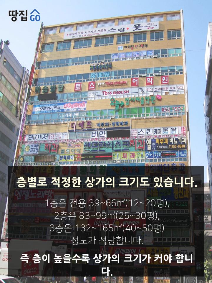 """""""상가에서 최고 알짜는 코너 옆자리"""""""