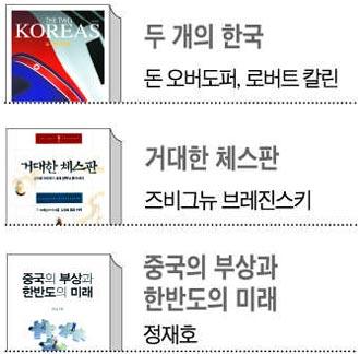 두 개의 한국, 거대한 체스판, 중국의 부상과 한반도의 미래