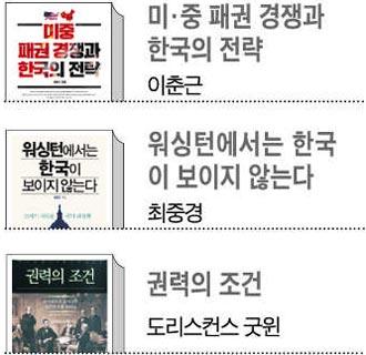 미·중 패권 경쟁과 한국의 전략, 워싱턴에서는 한국이 보이지 않는다, 권력의 조건