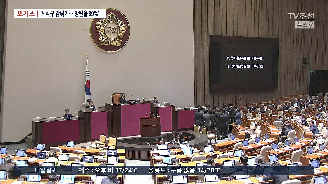 [포커스] 방탄율 89%…동업자 의식 발휘한 '방탄의원단'