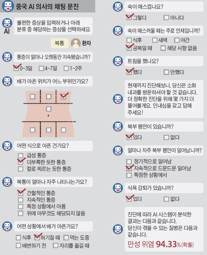 중국 AI의사의 채팅 문진표