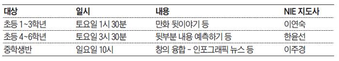 '초·중학생 프리미엄 NIE' 5주 과정 시간표