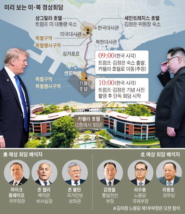 미리 보는 미, 북 정상회담